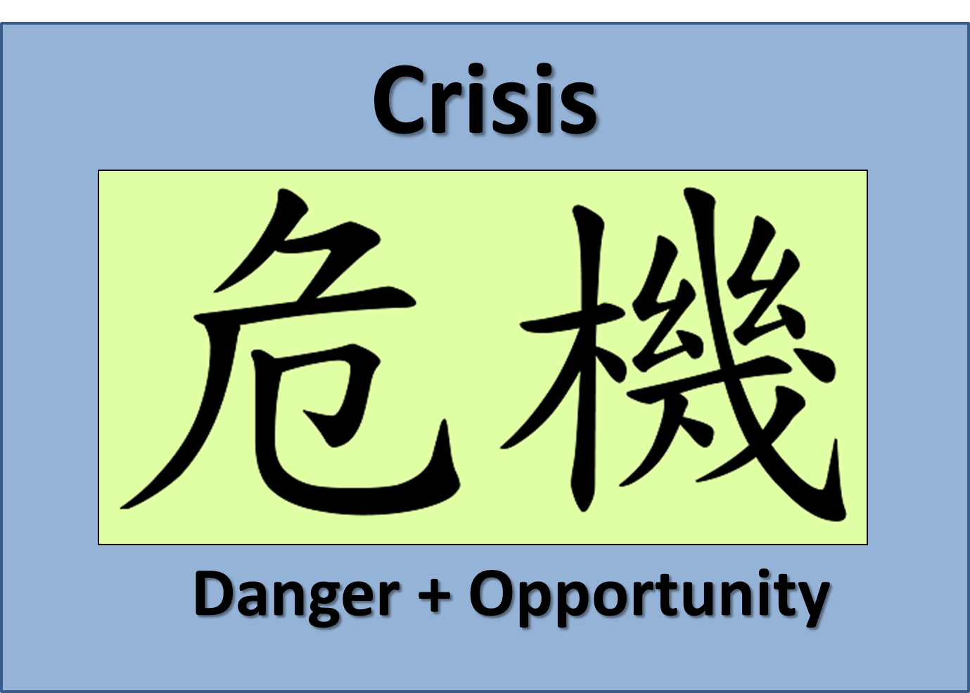 Chinese Word For Crisis Wikipedia Mandegarfo