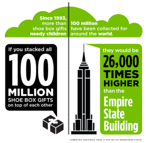 occ_infographic